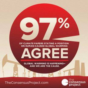 Skeptical Science Study Finds 97% Consensus on Human-Caused Global Warming in the Peer-Reviewed Literature